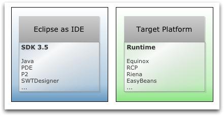 IDE_vs_TargetPlatform