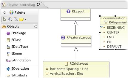 redview ecorediagram